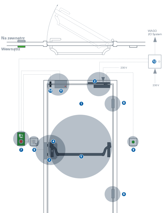 Itm Inteligentne Zarzadzanie Drzwiami Eco Schulte Systemowa